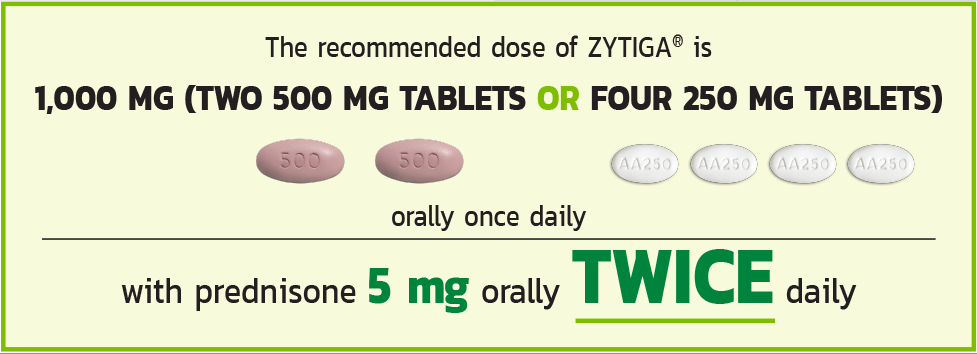 ZYTIGA® Dosage Information for men with mCRPC